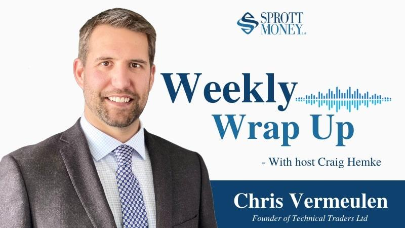 Weekly Wrap Up with Chris Vermeulen