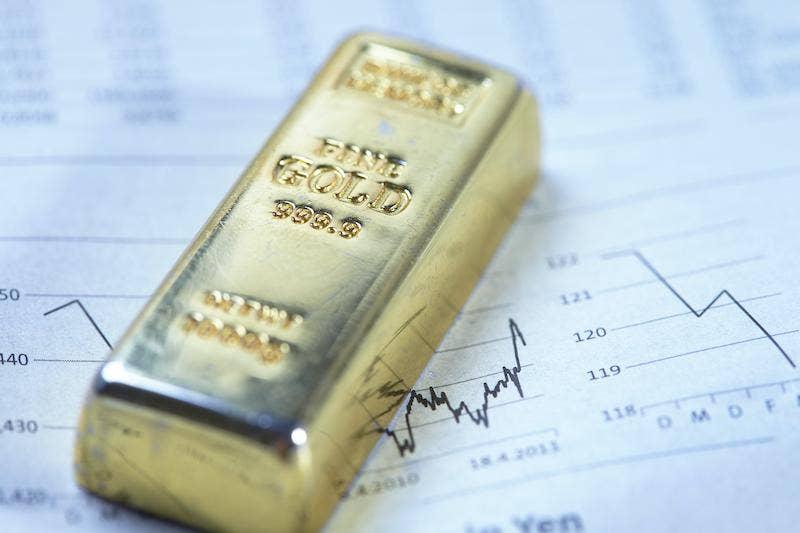 Gold bar on charts