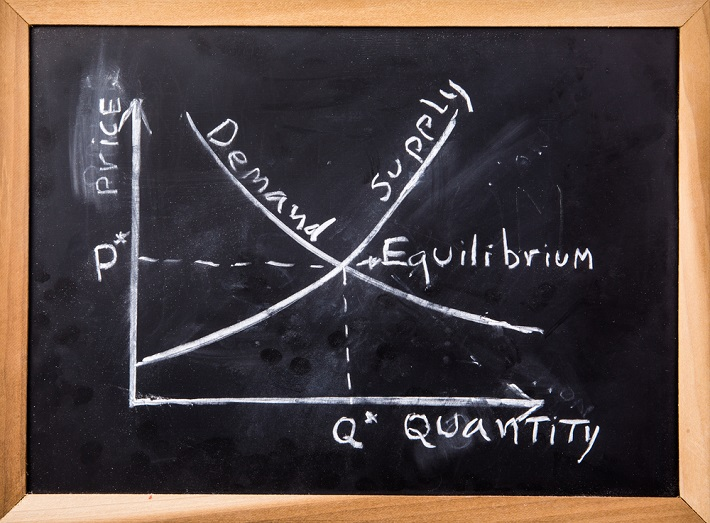 Image of Supply and Demand graph. Demand going doing and supply goes up.