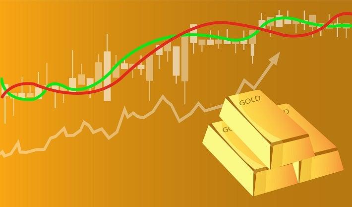 Image: Gold charts