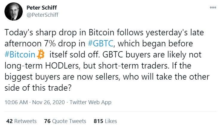 Peter Schiff Tweet