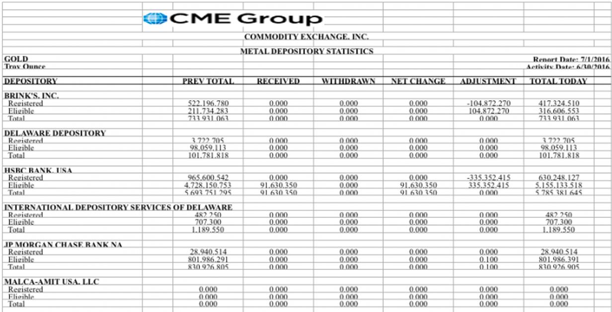 The CME Opens Pandora's Box - Craig Hemke (31/03/2020)