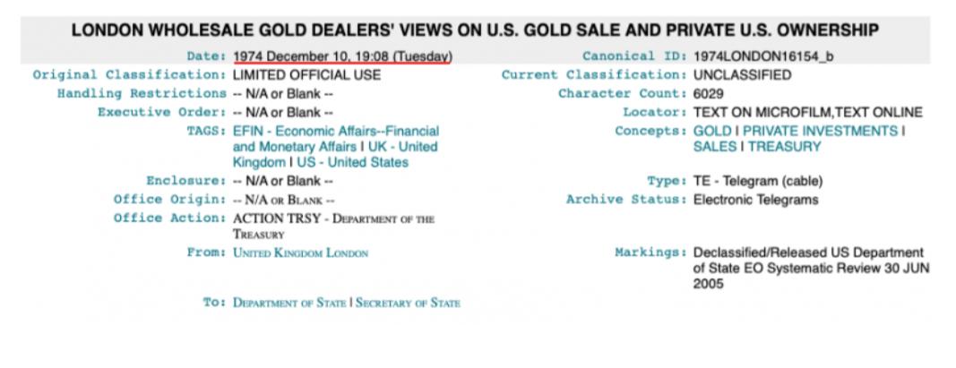 London Wholesale Gold Dealer's View
