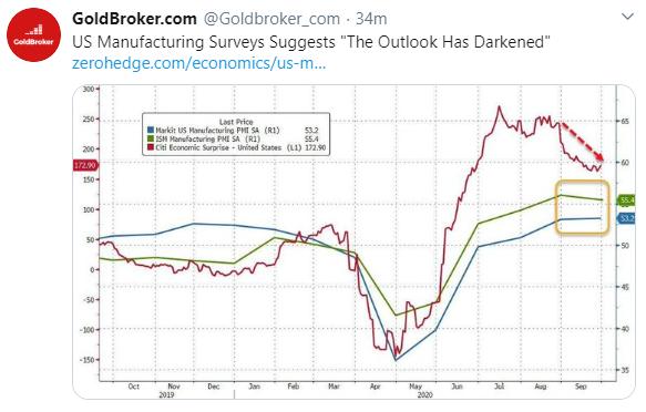 Gold Broker tweet snapshot
